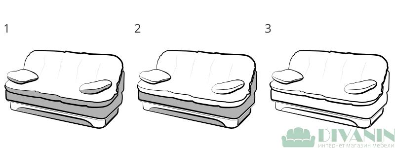 Диван с периной Люси 1.4 Lado